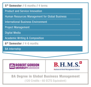 Bachelor Degree Global Management